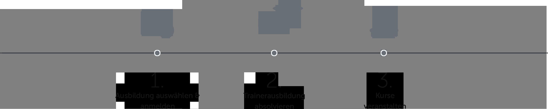 Home I trampolin-training.de - Trampolin Trainerausbildung
